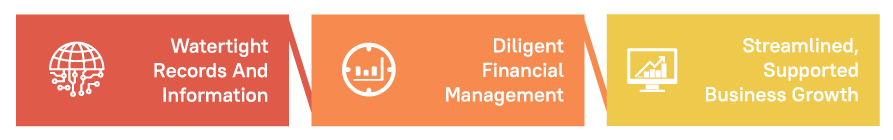 Adopting a Better Medical Billing Management INFOGraphic